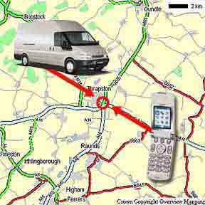 mobile cell phone gps tracking location